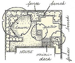 Landscaping Blueprint